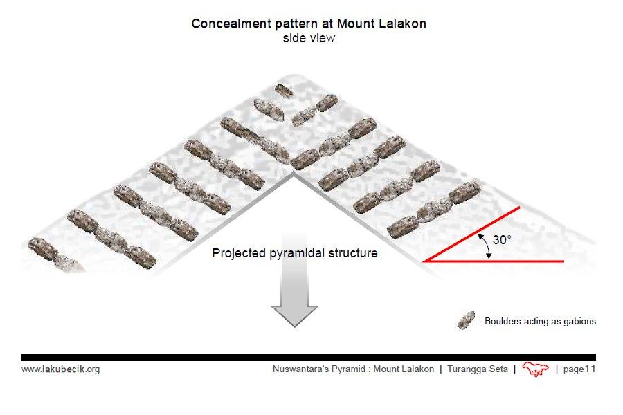 gambar awal piramida lalakon di bandung indonesia
